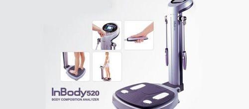 In Body ανάλυση σώματος